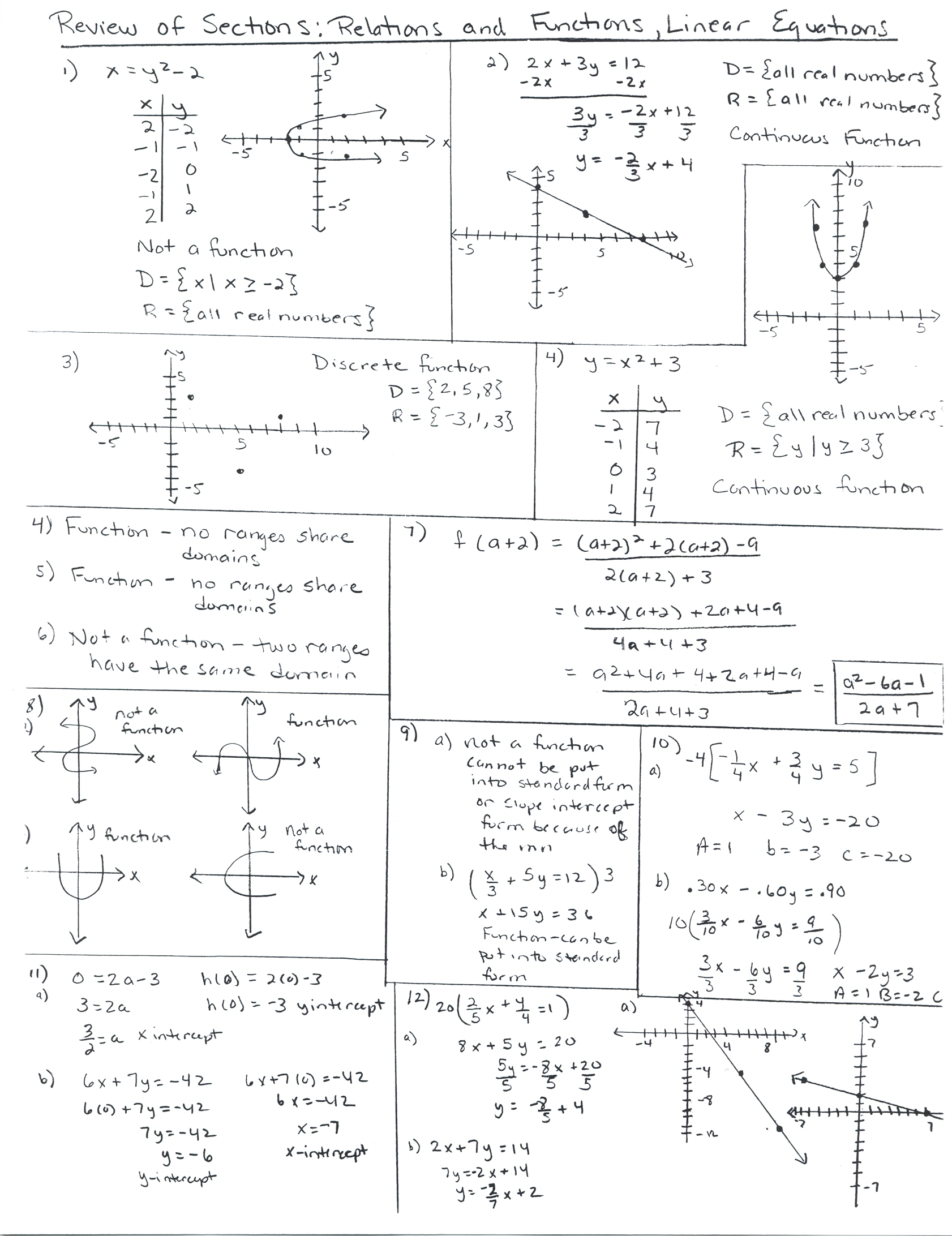 worksheet graphing linear functions worksheet functions and linear equations inequalities graphing answer key talkchannels practice worksheet - Graphing Linear Functions Worksheet